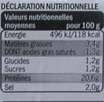 Jambon de Paris - Voedingswaarden