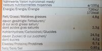 Pizza Deliziosa Vegetale - Nutrition facts - de