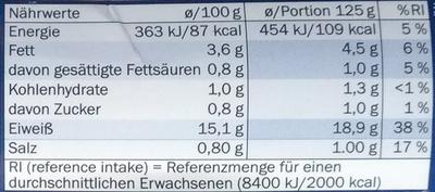 Kap-Seehecht Kräuter & Knoblauch - Nutrition facts - de