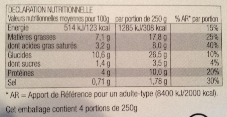 Lasagnes saumons & épinards - Informations nutritionnelles - fr