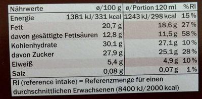 Almond - Información nutricional - de