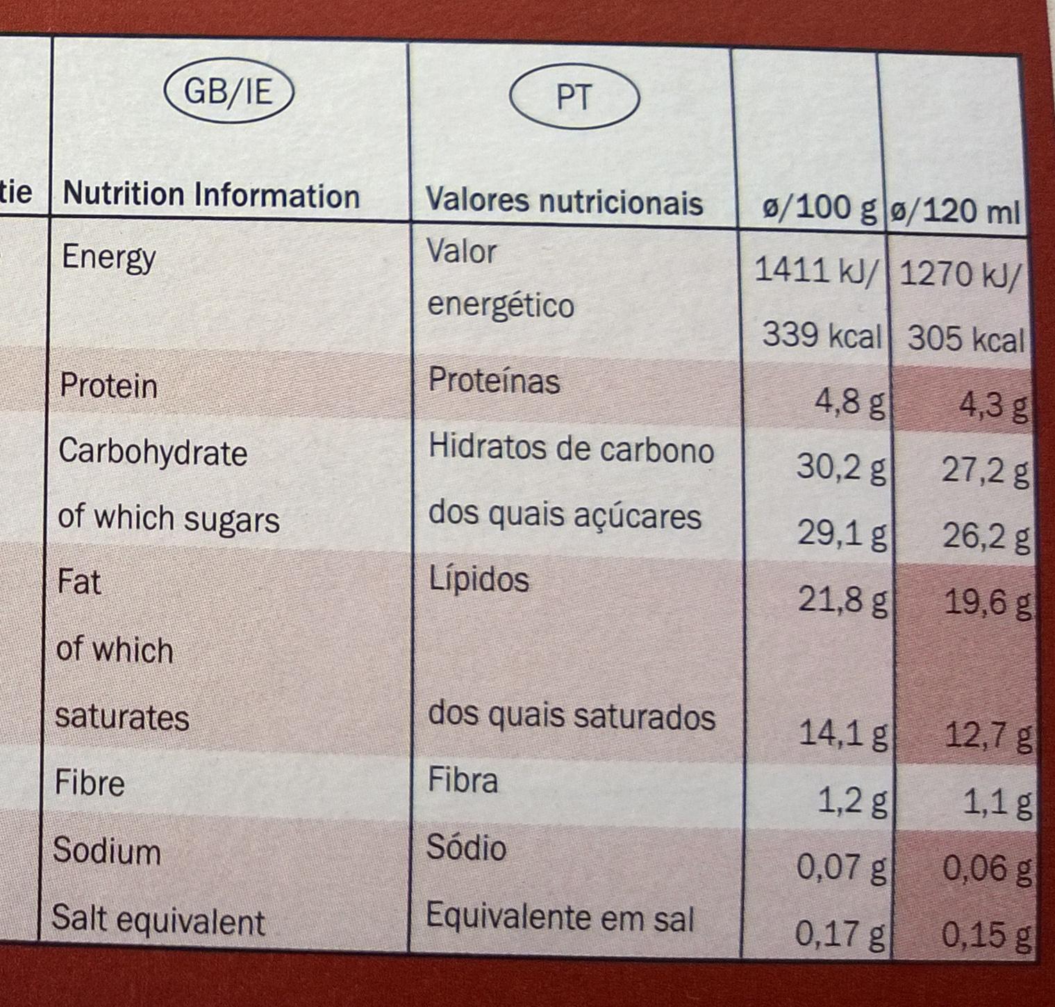 Almond - Informations nutritionnelles - fr