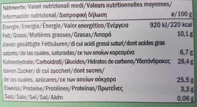 Premium Mint - Información nutricional - fr