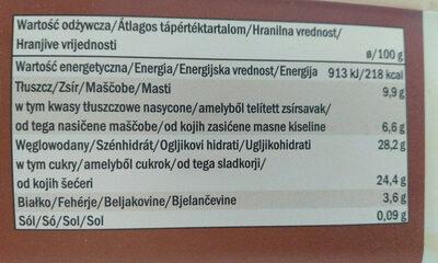 Premium COFFEE dairy ice cream - Informação nutricional - sl