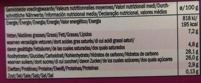 Noblissima rhum raisins - Informació nutricional