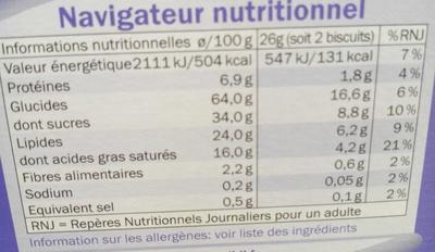 Petit beurre chocolat blanc - Informations nutritionnelles