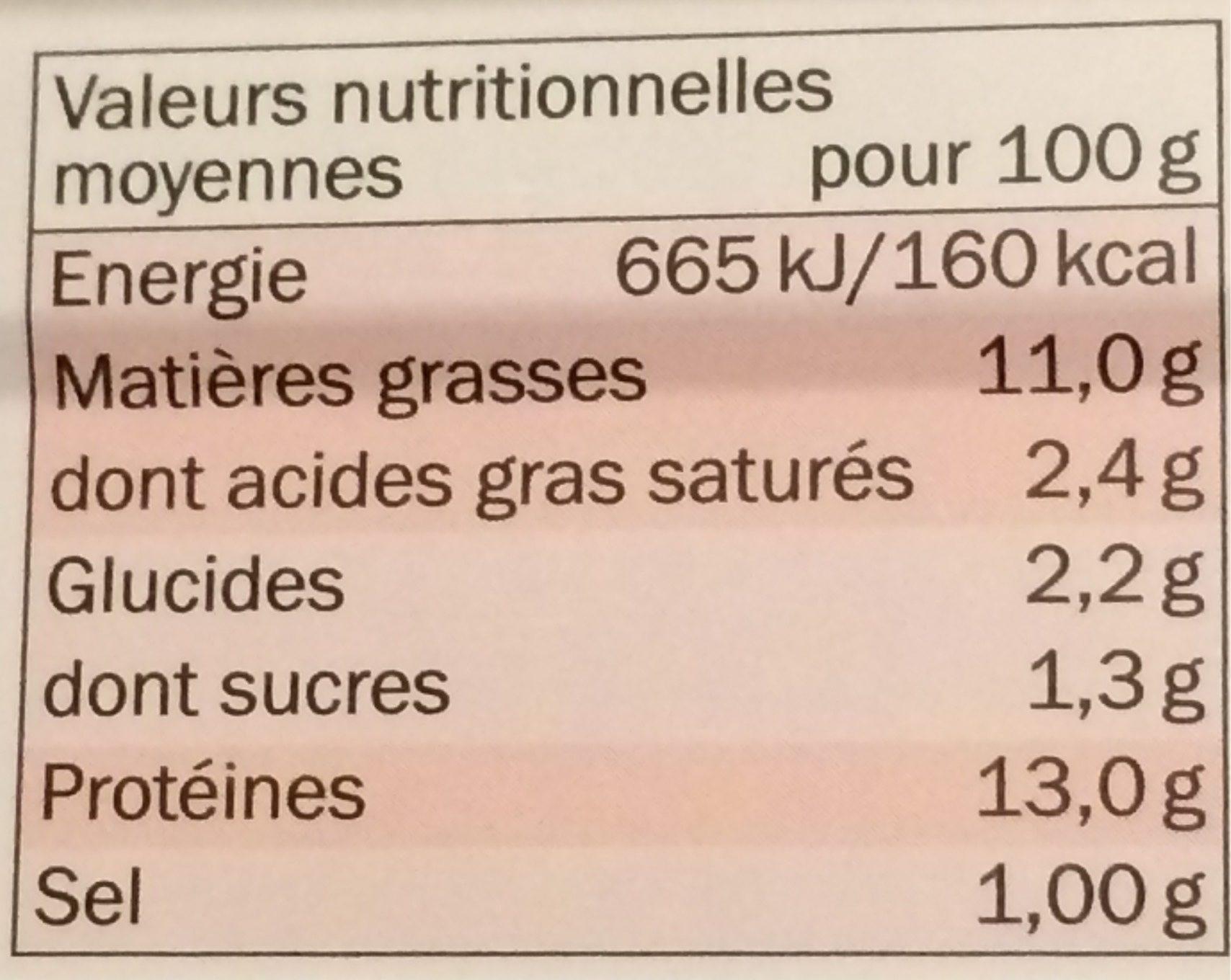 Filets de Maquereaux (À la Tomate & au Basilic) - Informations nutritionnelles - fr
