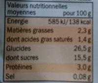 Gâteau de Riz - Informations nutritionnelles