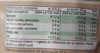 Avellana tostada sin sal - Nutrition facts - fr