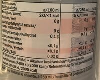 Cola light - Nutrition facts - fi