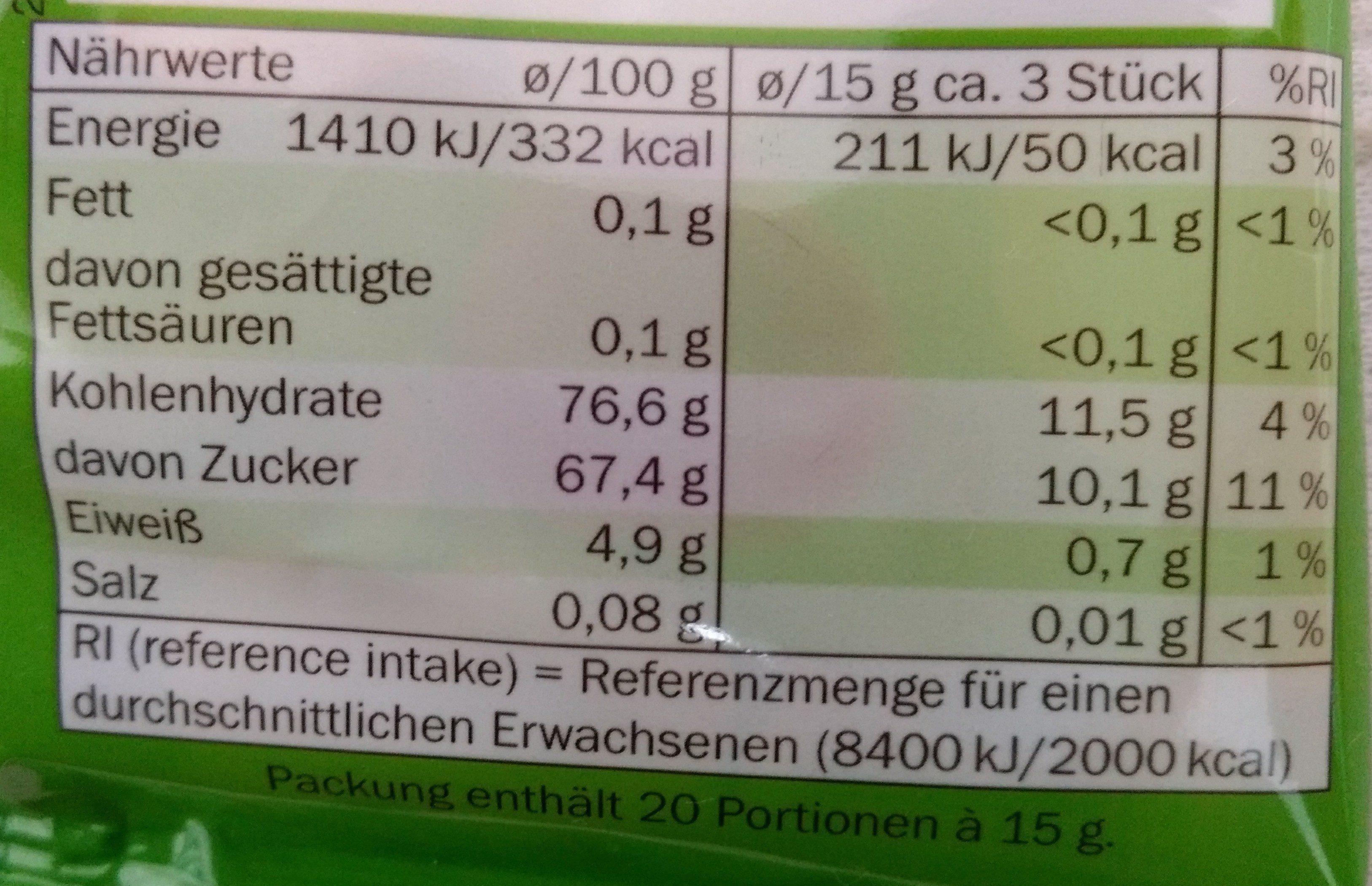 Tropical Fruits - Voedingswaarden