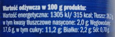 Sos Chrzanowy - Nutrition facts