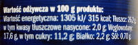 Gęsty sos chrzanowy ze śmietanką - Nutrition facts