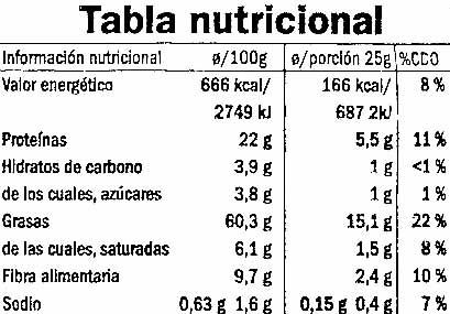 Almendras fritas Variedad Marcona - Informations nutritionnelles - es
