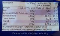 Pains spéciaux pour hamburgers - Nährwertangaben - de