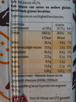 natures goodies - Nutrition facts - nl