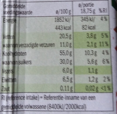 Natures Goodies, Apple & Raisin - Nutrition facts