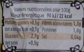 Champignons de Paris Blanc - Informations nutritionnelles