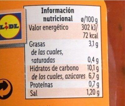 Pisto - Información nutricional - es