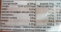 Worstenbroodjes - Nutrition facts - nl