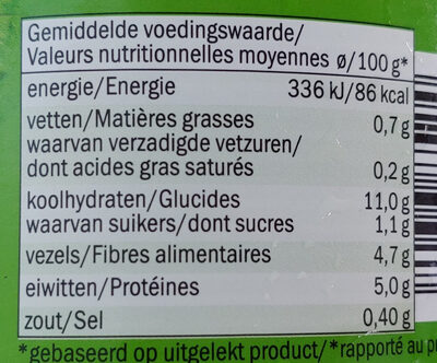 kapucijners - Nutrition facts