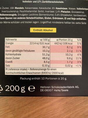 Mozart Kugeln - Nutrition facts