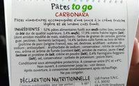 Fusili à la Carbonara - Ingrediënten