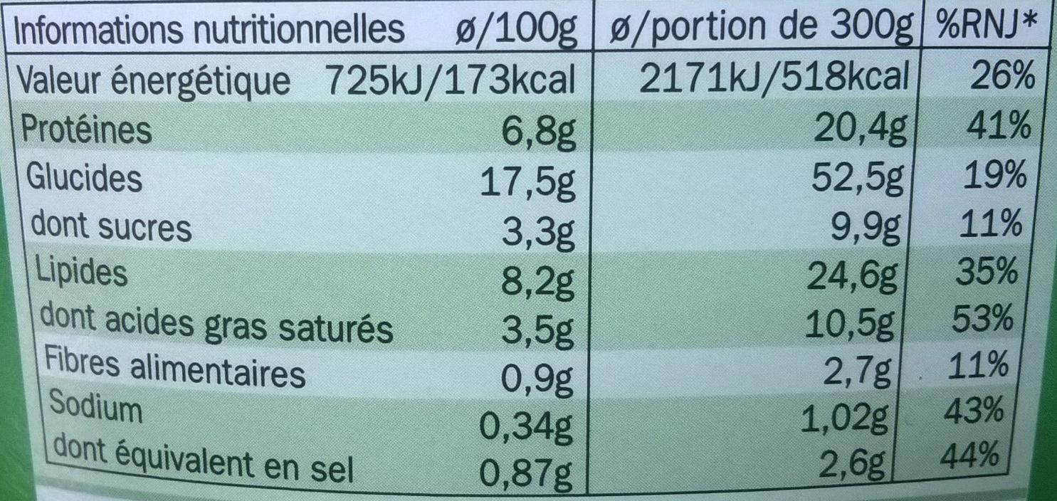 Fusili à la Carbonara - Nutrition facts
