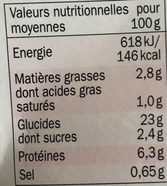 Fusilli à la Bolognaise - Informations nutritionnelles