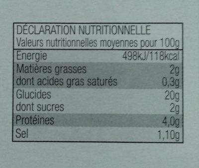 Taboulé - Informations nutritionnelles