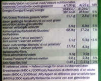 Crowni Haselnuss - Nutrition facts