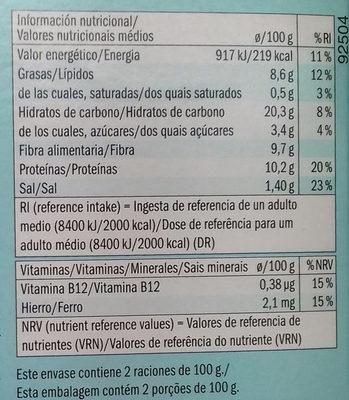 Falafel - Información nutricional