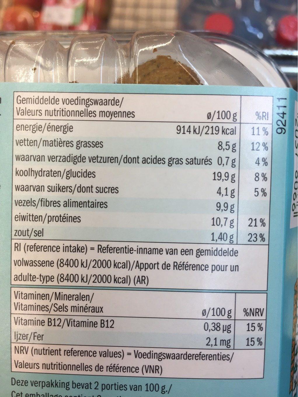 Falafel - Informations nutritionnelles