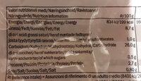 Duchess Potatoes - Nutrition facts - fr