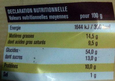 Mini gâches - Informations nutritionnelles - fr