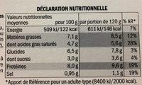 Cassolettes de volaille, ris de veau et bolets - Voedingswaarden - fr