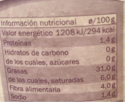 Aceitunas arbequinas - Informations nutritionnelles - es