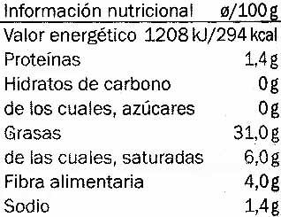 """Aceitunas de color cambiante enteras """"Baresa"""" Variedad Arbequina - Información nutricional"""