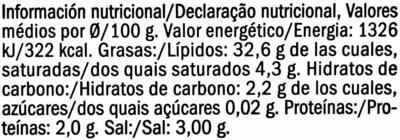 Paté de aceitunas negras de Aragón - Información nutricional