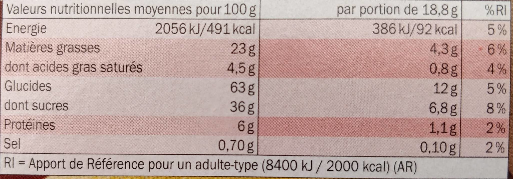 Evo Choc - Nutrition facts