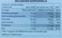 Tarte aux petites gambas & légumes - Informations nutritionnelles - fr