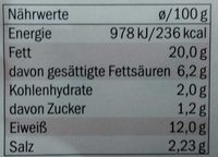 Geflügel Paprikalyoner - Nutrition facts