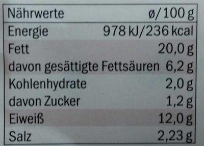Geflügel Paprikalyoner - Nährwertangaben - de