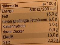 Geflügel-Gutsherrenbrühwurstpastete, grob - Informations nutritionnelles - fr