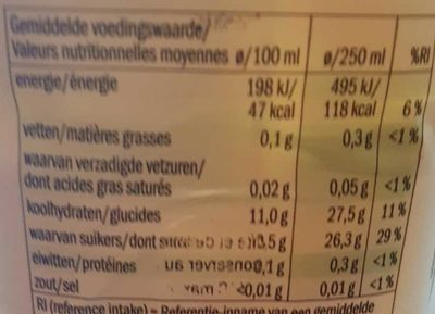 Jus de Pomme - Informations nutritionnelles