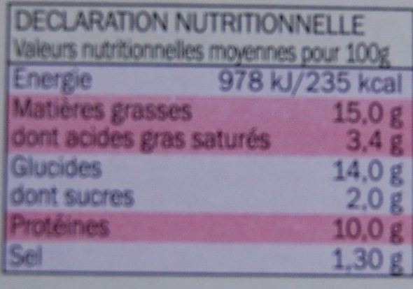 2 Cordons Bleus au poulet - Nutrition facts