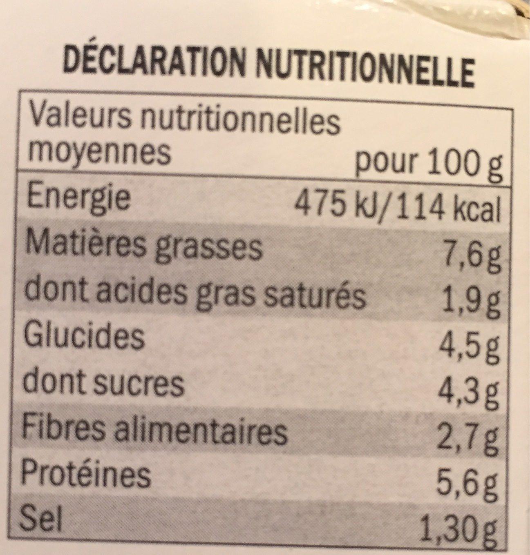 Mise en bouche effiloché de rouget - Informations nutritionnelles - fr