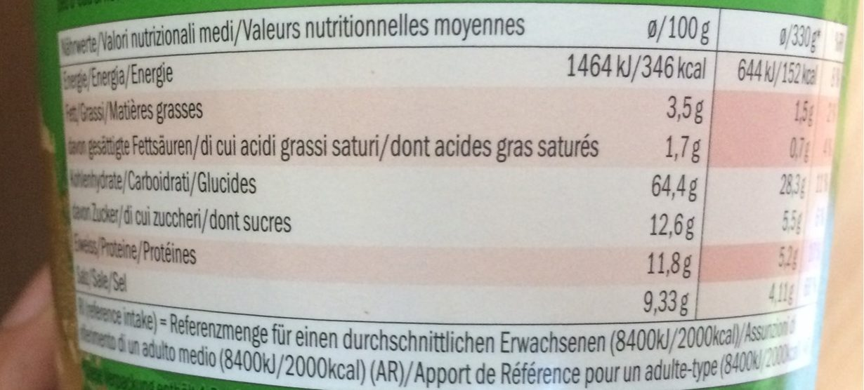 Thai Terrine Grünes Curry Scharf, Nudelsuppe Mit C... - Informations nutritionnelles