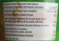 Thai Terrine Grünes Curry Scharf, Nudelsuppe Mit C... - Informations nutritionnelles - fr