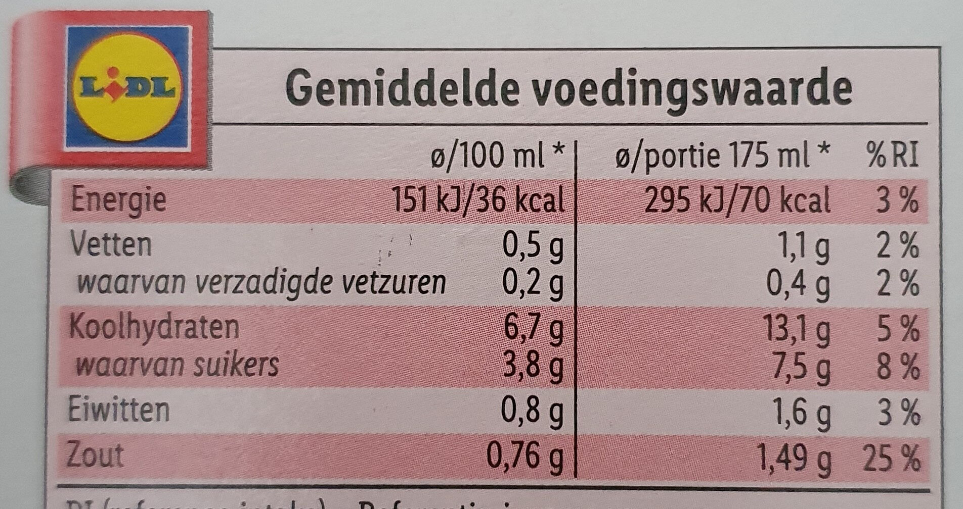 Traditionale Tomatensoep - Informations nutritionnelles - nl